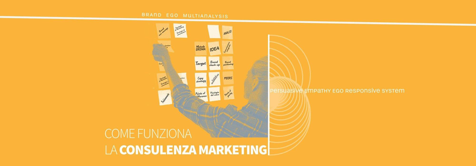 Agenzia di comunicazione EGO NewCom: come funziona una consulenza marketing