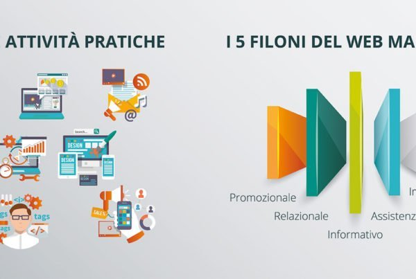 Web Marketing attività