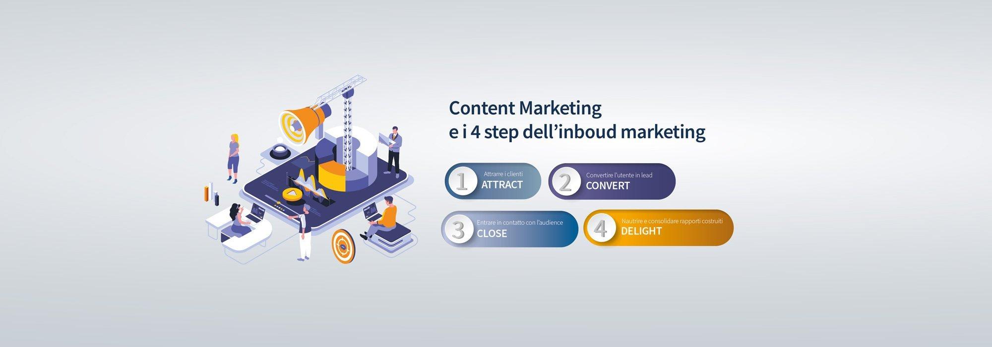 Il content marketing: definizione e strategie per le aziende