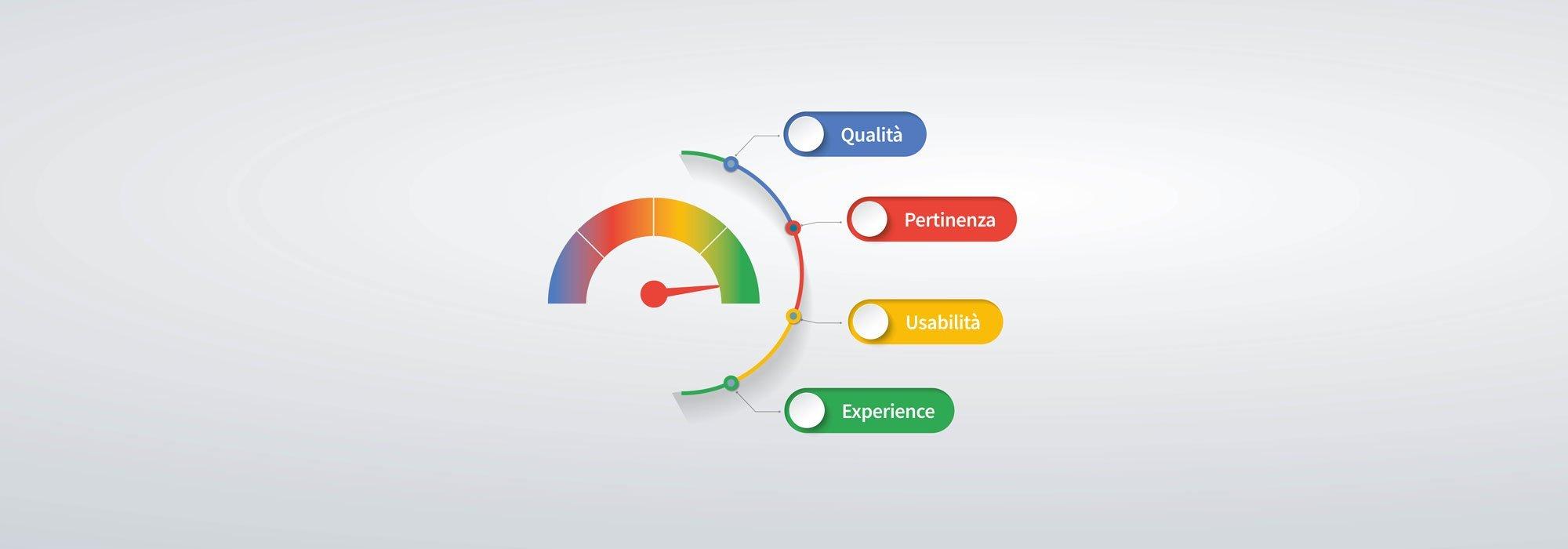 I core update di Google valorizzano i contenuti di qualità