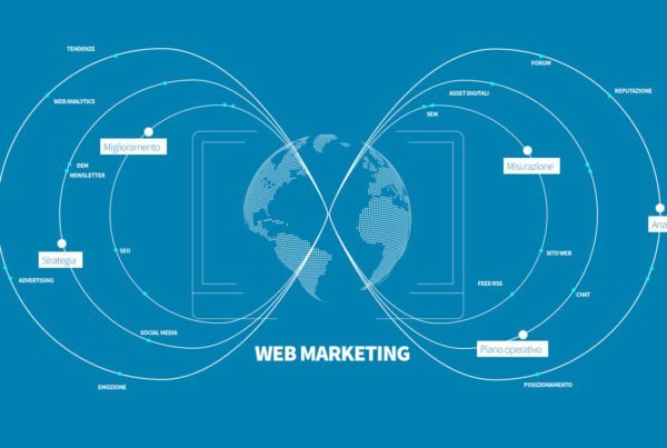 agenzia-web-marketing
