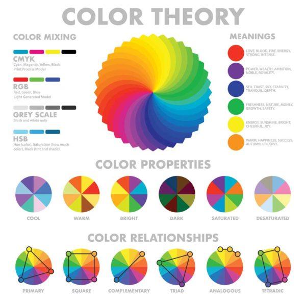 armocromia-teoria dei colori