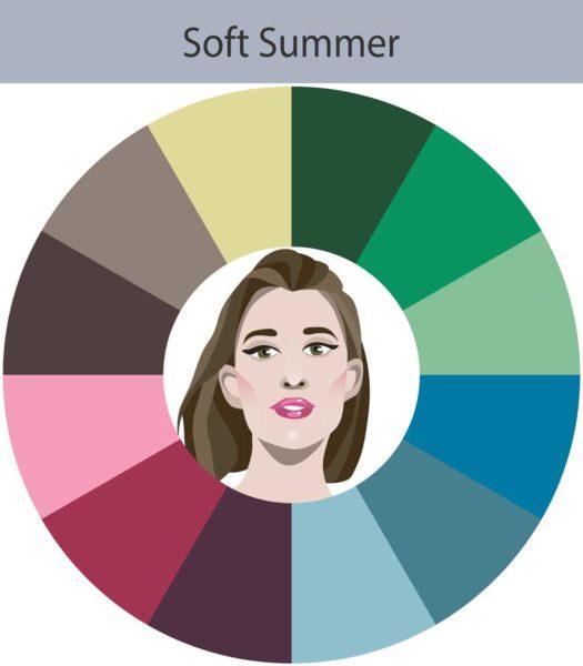 armocromia-teoria delle stagioni-soft summer