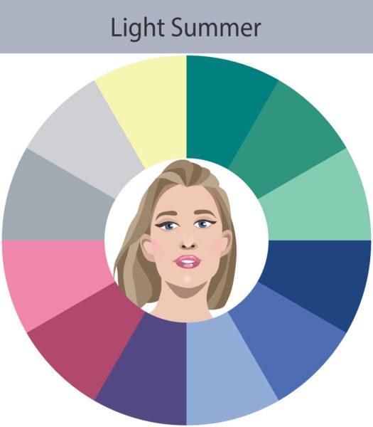 armocromia-teoria delle stagioni-light summer
