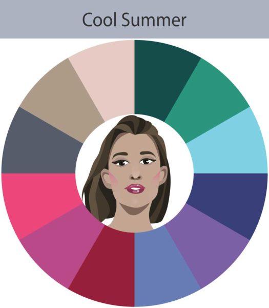 armocromia-teoria delle stagioni-cool summer