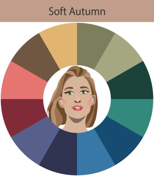 armocromia-teoria delle stagioni-soft autumn