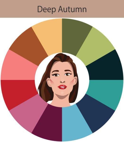 armocromia-teoria delle stagioni-deep autumn