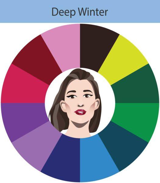 armocromia-teoria delle delle stagioni-deep winter