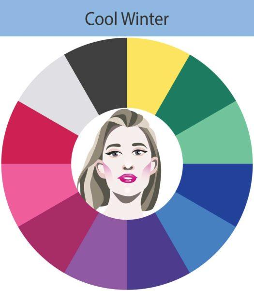 armocromia-teoria delle stagioni-cool winter