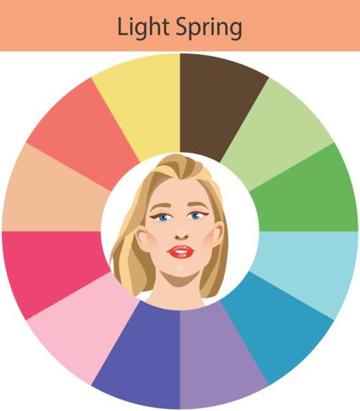 armocromia-teoria delle stagioni-light spring