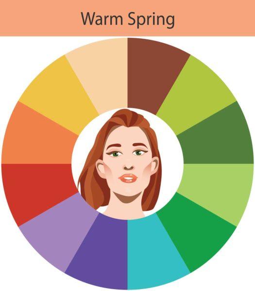armocromia-teoria delle stagioni-warm spring